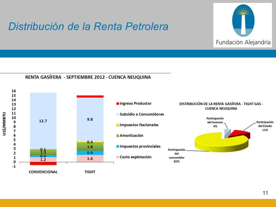 11 Distribución de la Renta Petrolera