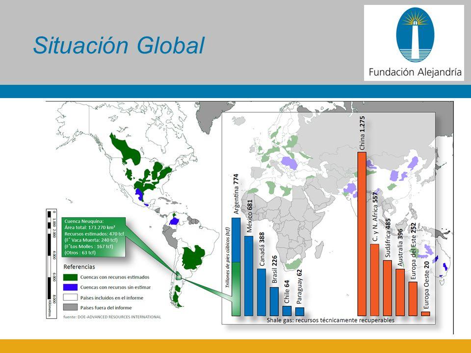 Situación Global