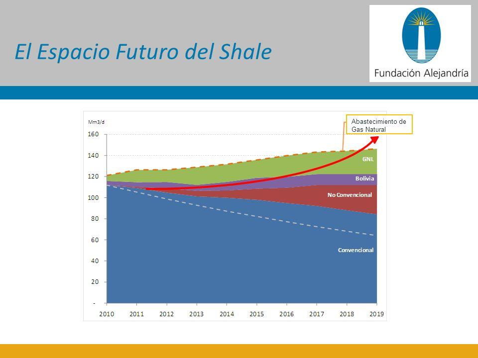 Abastecimiento de Gas Natural El Espacio Futuro del Shale