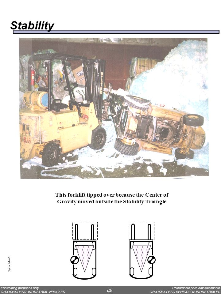 Unicamente para adiestramiento OR-OSHA PESO VEHICULOS INDUSTRIALES For training purposes only OR-OSHA PESO INDUSTRIAL VEHICLES 30 Stability This forklift tipped over because the Center of Gravity moved outside the Stability Triangle Hyster Sales Co.