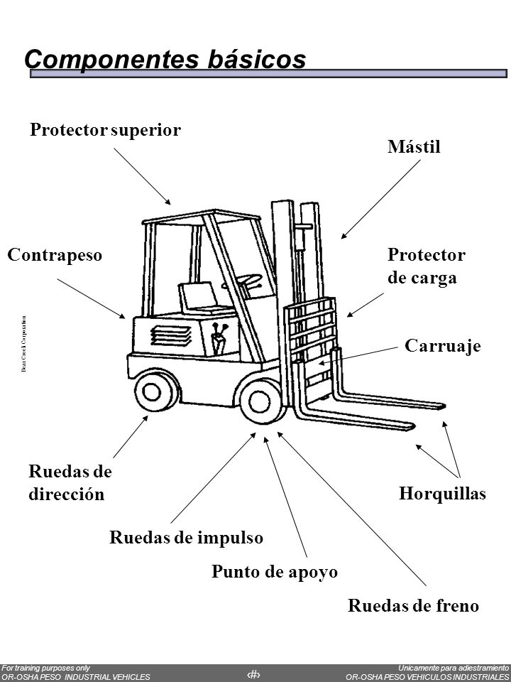 Unicamente para adiestramiento OR-OSHA PESO VEHICULOS INDUSTRIALES For training purposes only OR-OSHA PESO INDUSTRIAL VEHICLES 20 Center of gravity Let´s see how the Center of Gravity (CG) moves: With load raised, the CG moves upward With load raised and mast leaning forward, the CG moves forward Without load With load, the CG moves forward