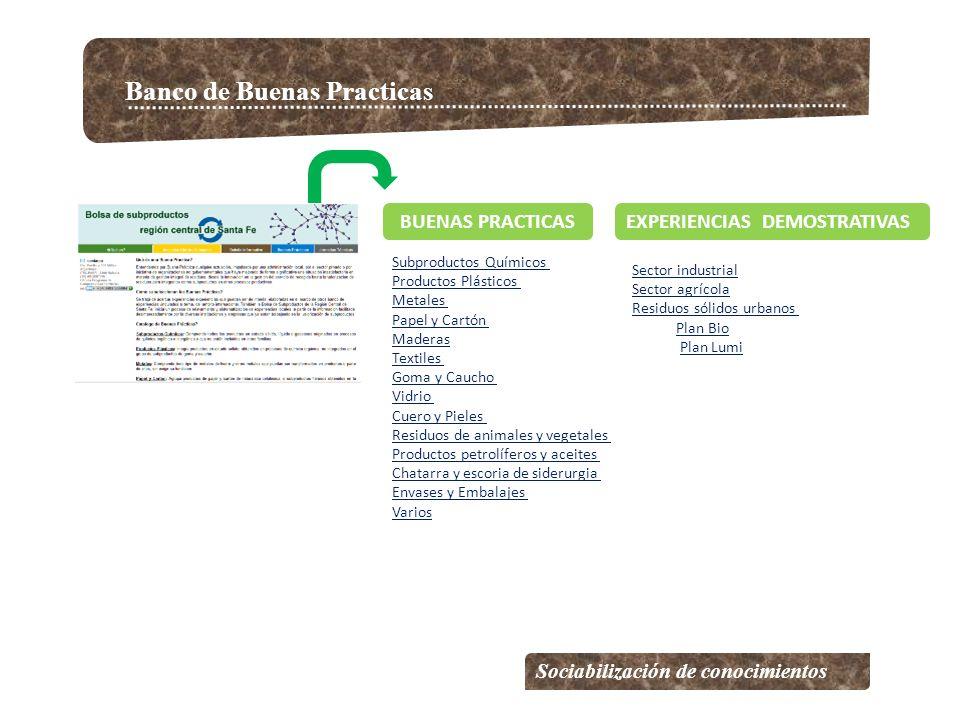 Banco de Buenas Practicas Sociabilización de conocimientos Subproductos Químicos Productos Plásticos Metales Papel y Cartón Maderas Textiles Goma y Ca