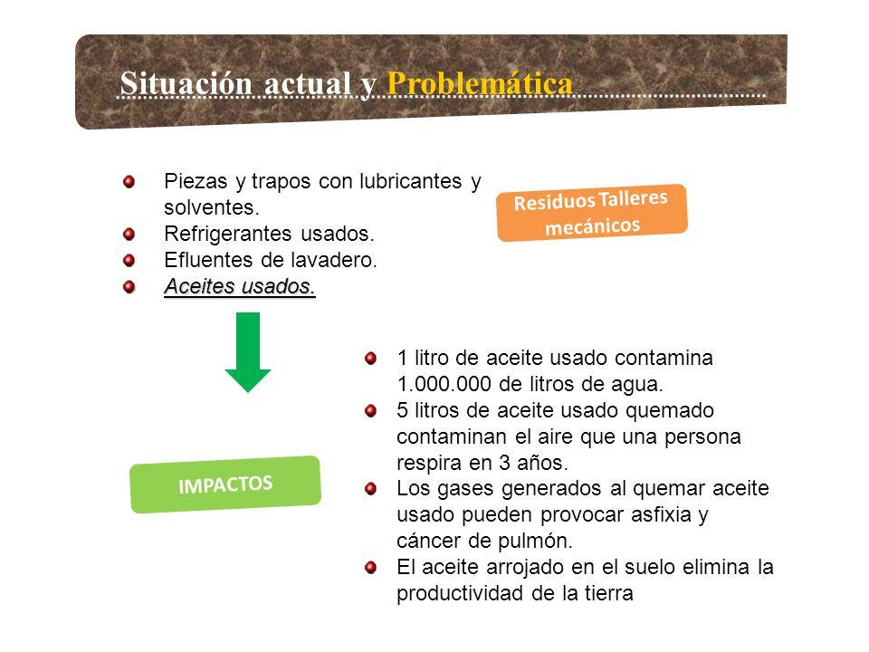 Situación actual y Problemática Piezas y trapos con lubricantes y solventes.