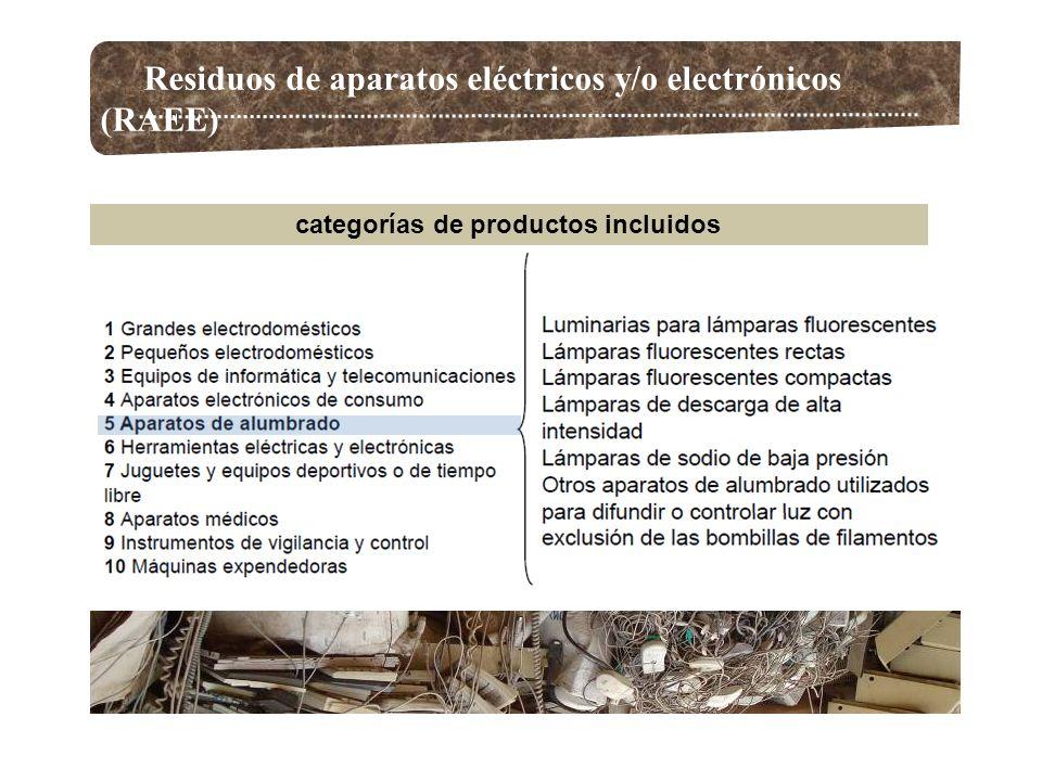 Residuos de aparatos eléctricos y/o electrónicos (RAEE) categorías de productos incluidos