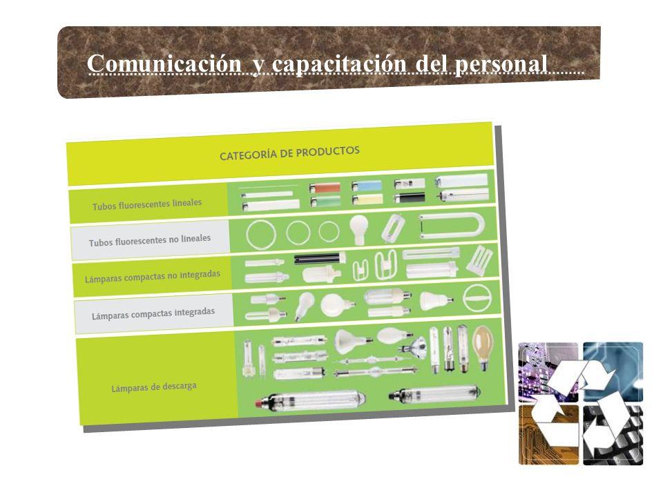 Comunicación y capacitación del personal