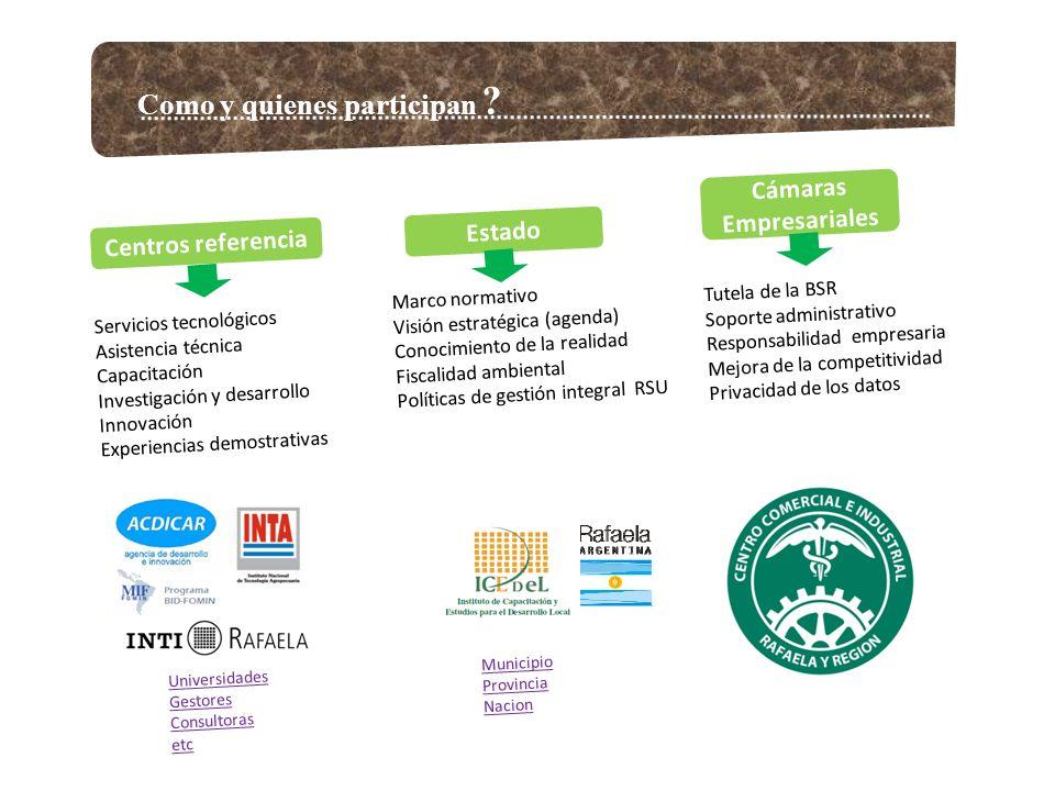 Relevamiento de AVU RESULTADOS RELEVAMIENTO DE AVU RUBRO Promedio mensual por Rubro (litros) Cant.