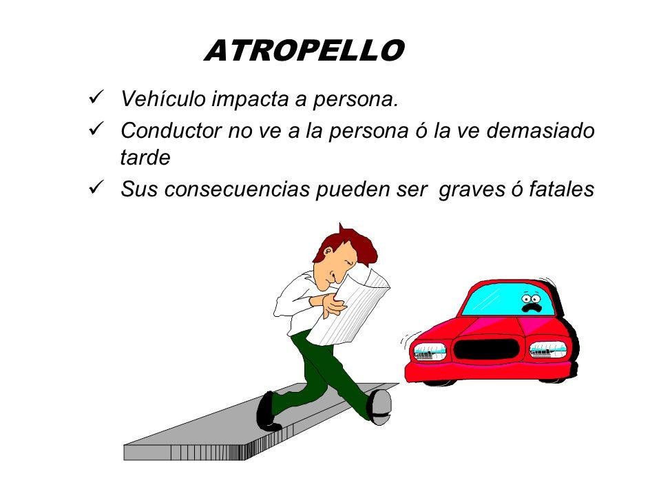 Alteración de la Atención y Concentración Mala circulación en la vía Mal estado del vehículo, Mal estado de la vía, Actitud y/o Conducción Agresiva, I