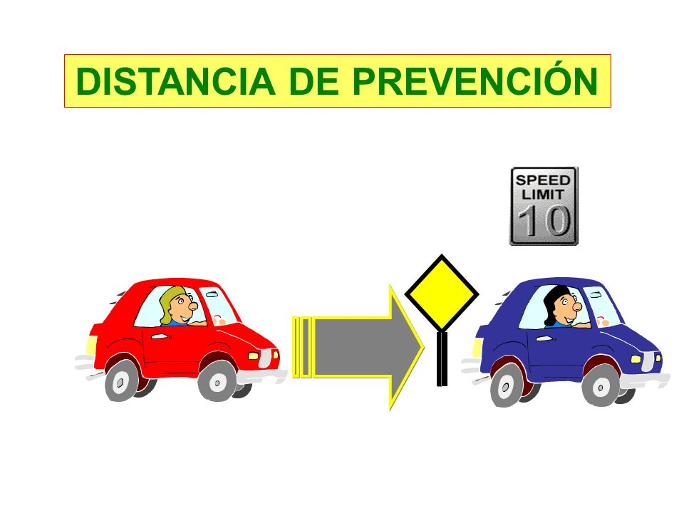 REACCIÓN CONTACTO VISUAL PERCEPCIÓN 1º y 2º Dígito Velocímetro X2 110 Km/h 11X2 = 22m FRENADO Recorre desde que se aplica el freno hasta la detención