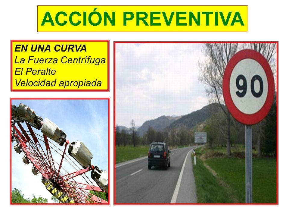 ACCIÓN PREVENTIVA EN UNA VÍA RECTA Mire el tránsito de adelante Mantenga su derecha Reduzca la velocidad Maniobre hacia la derecha