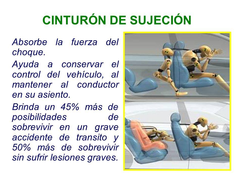 ELEMENTOS DE PROTECCIÓN EN CASO DE ACCIDENTE 1.Cinturón de sujeción 2.Bolsas de aire (Air Bag) 3.Apoya cabezas 4.Barra y jaula antivuelco.