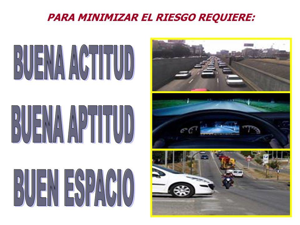 El 90% de los estímulos que percibe un conductor son de tipo visual. El movimiento de los vehículos, su posición en la vía, el peatón que cruza la cal