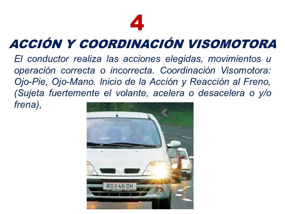 EVALUACIÓN DEL RIESGO 3 El conductor analiza y evalúa la exposición a pérdidas. Compara mentalmente en fracciones de segundo, el costo y el beneficio