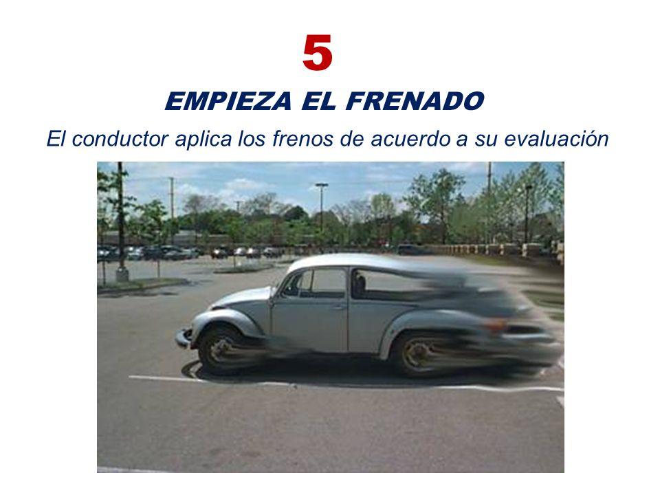 4 ACCIÓN Y COORDINACIÓN VISOMOTORA El conductor realiza las acciones elegidas, movimientos u operación correcta o incorrecta. Coordinación Visomotora: