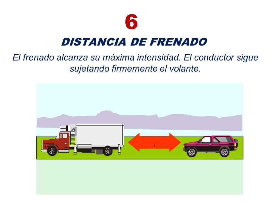 5 EMPIEZA EL FRENADO El conductor aplica los frenos de acuerdo a su evaluación
