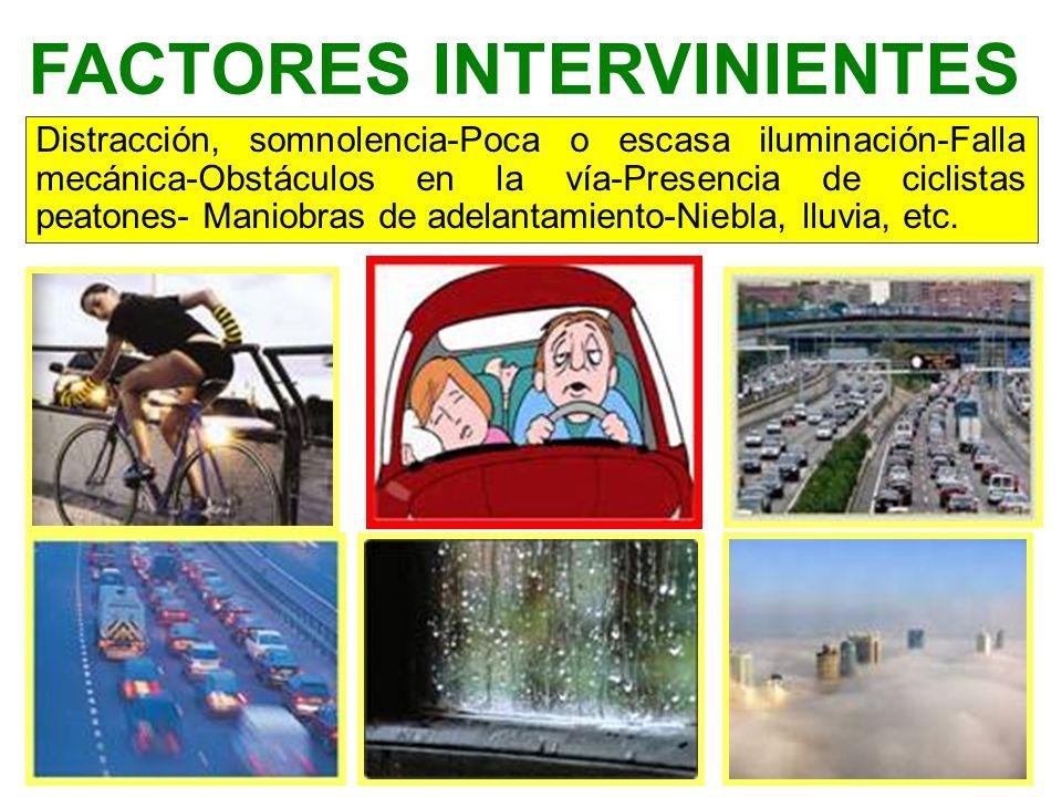 Distracción, somnolencia-Poca o escasa iluminación-Falla mecánica-Obstáculos en la vía-Presencia de ciclistas peatones- Maniobras de adelantamiento-Niebla, lluvia, etc.