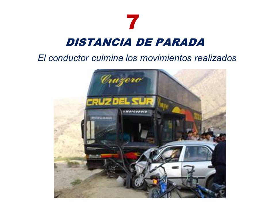 6 DISTANCIA DE FRENADO El frenado alcanza su máxima intensidad. El conductor sigue sujetando firmemente el volante..