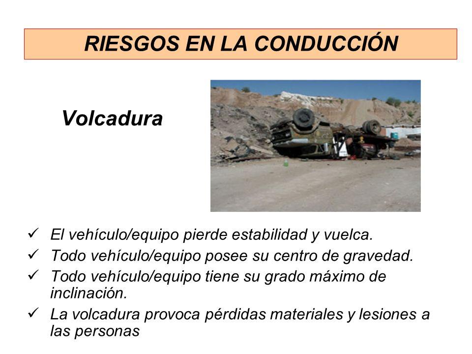 CONDICIONES DE RIESGO Vehículo detenido en curva Vehículo detenido en cuesta