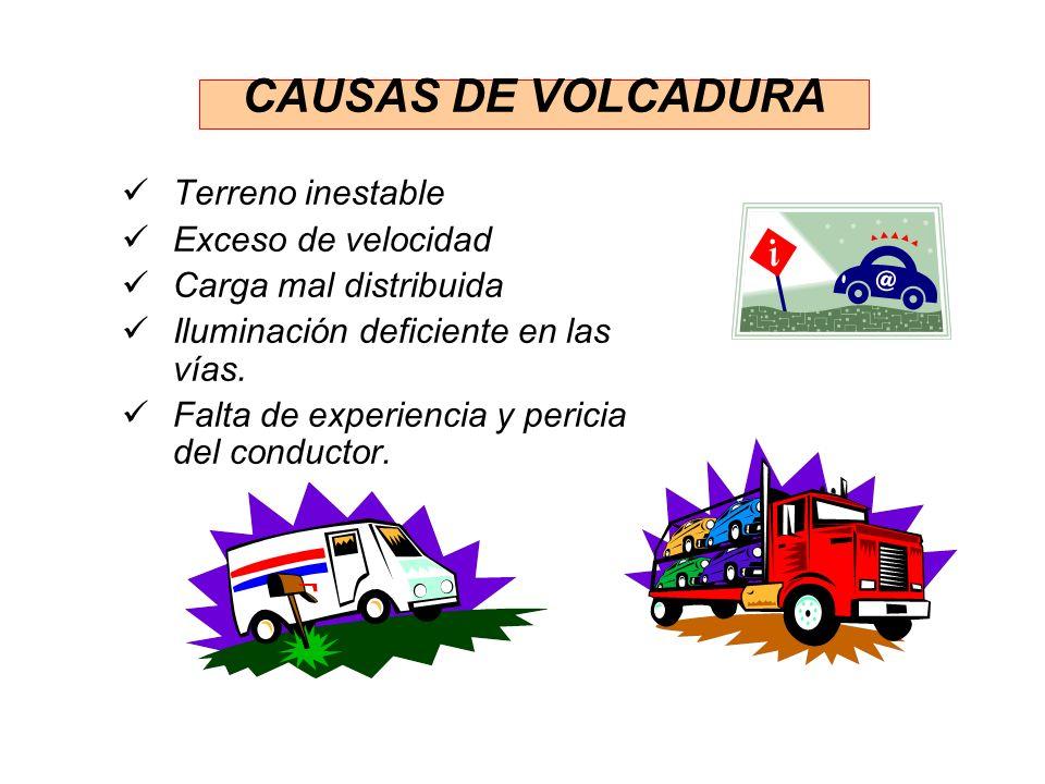 Volcadura El vehículo/equipo pierde estabilidad y vuelca. Todo vehículo/equipo posee su centro de gravedad. Todo vehículo/equipo tiene su grado máximo