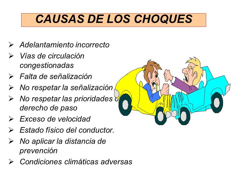 CHOQUE Puede ser entre dos ó más vehículos. Puede ser entre un vehículo y una estructura fija. Puede ser entre el vehículo y un accidente del terreno.
