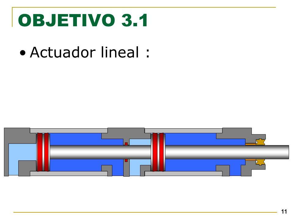 11 OBJETIVO 3.1 Actuador lineal :
