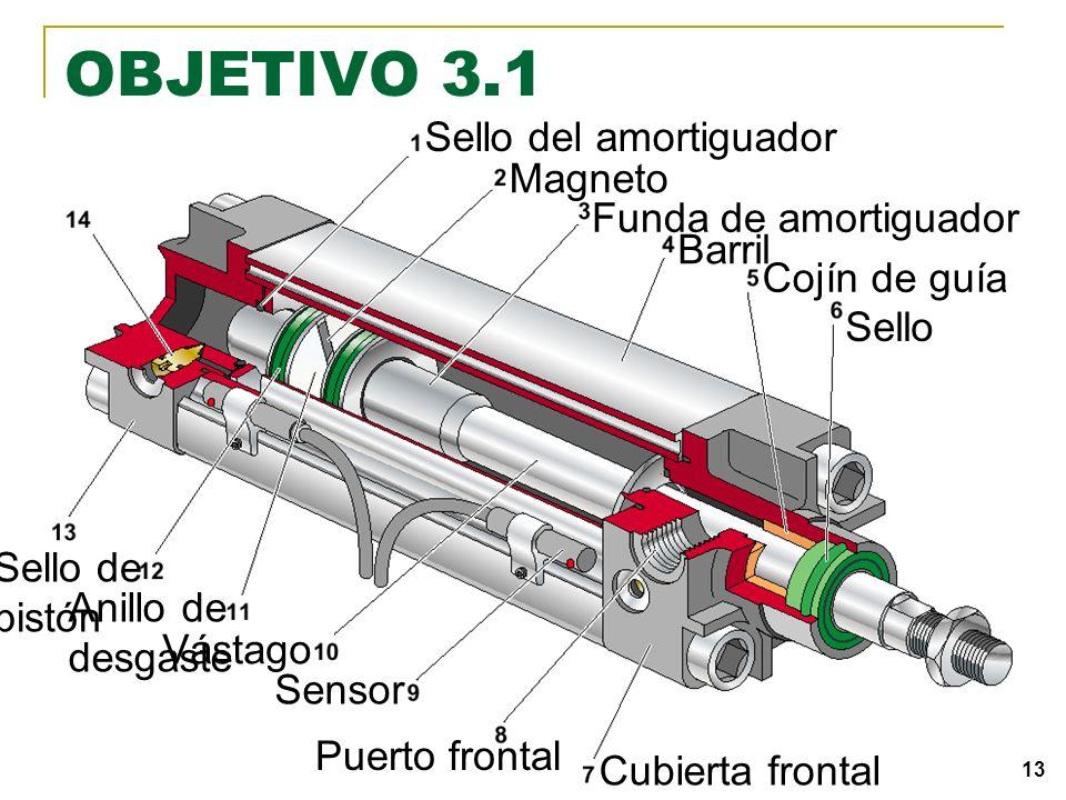 13 OBJETIVO 3.1 Sello del amortiguador Magneto Funda de amortiguador Barril Cojín de guía Sello Cubierta frontal Puerto frontal Sensor Vástago Anillo de desgaste Sello de pistón