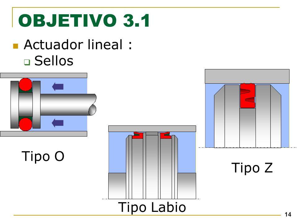 14 OBJETIVO 3.1 Actuador lineal : Sellos Tipo O Tipo Labio Tipo Z