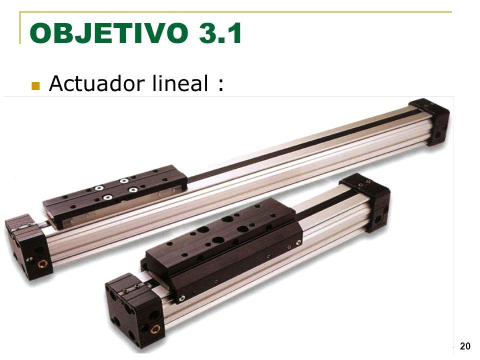 20 OBJETIVO 3.1 Actuador lineal :