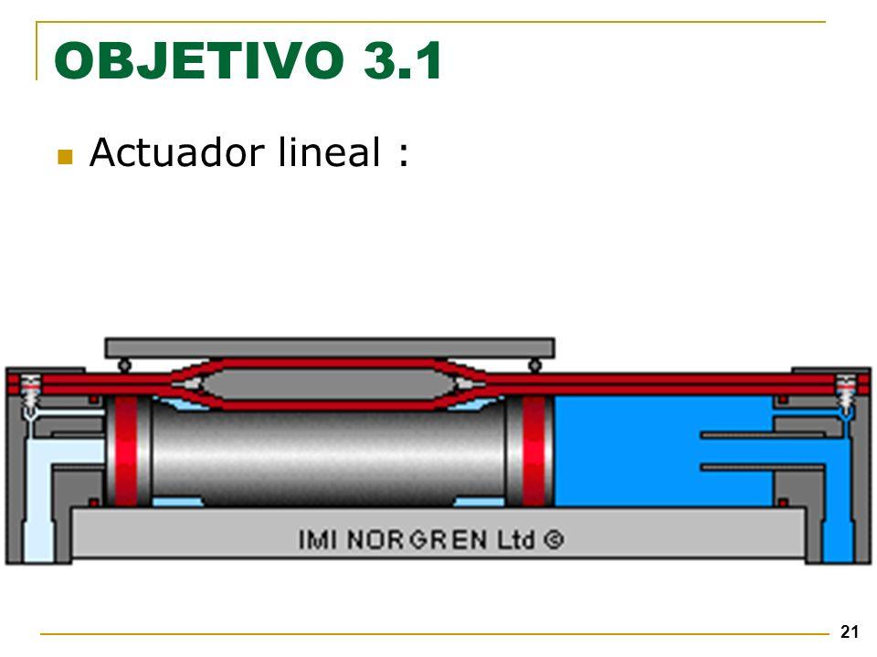 21 OBJETIVO 3.1 Actuador lineal :