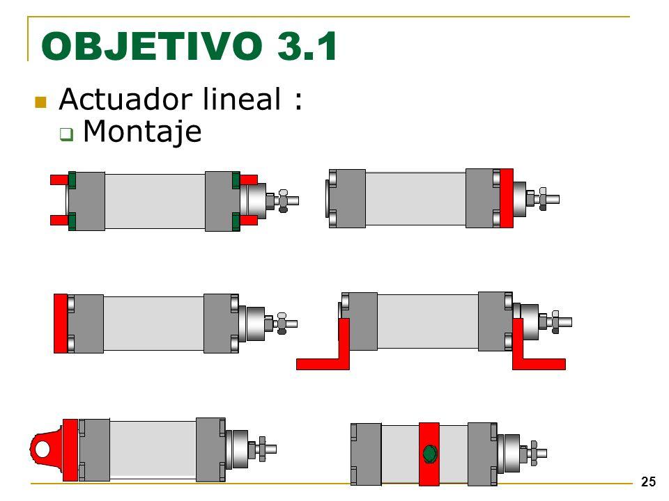 25 OBJETIVO 3.1 Actuador lineal : Montaje