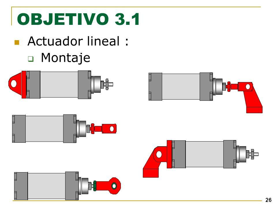 26 OBJETIVO 3.1 Actuador lineal : Montaje