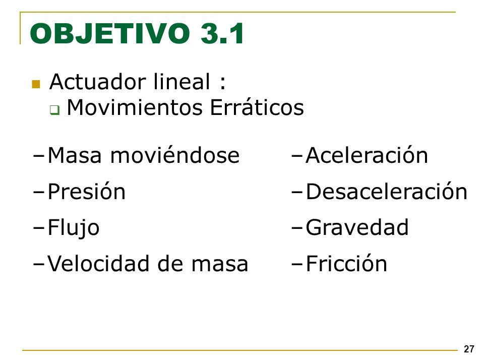 27 OBJETIVO 3.1 Actuador lineal : Movimientos Erráticos –Masa moviéndose –Presión –Flujo –Velocidad de masa –Aceleración –Desaceleración –Gravedad –Fricción