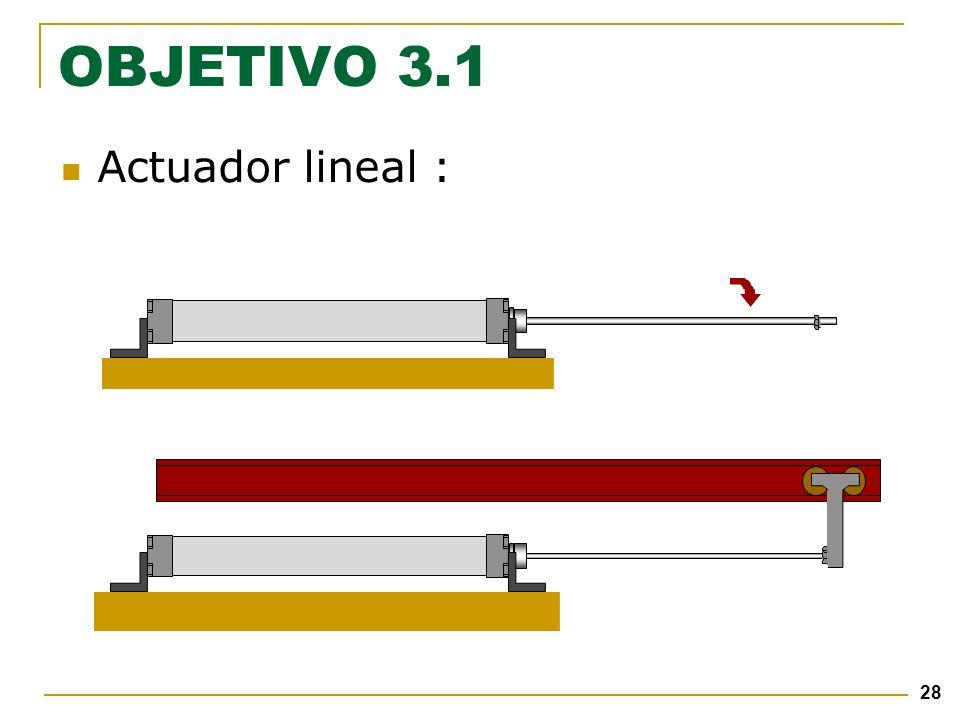 28 OBJETIVO 3.1 Actuador lineal :