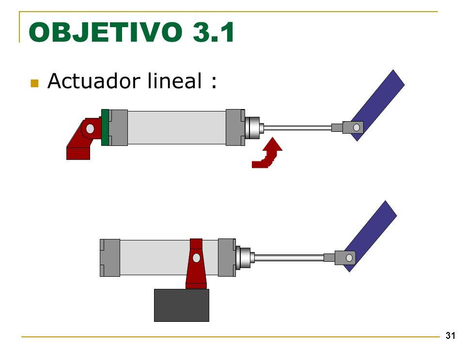 31 OBJETIVO 3.1 Actuador lineal :