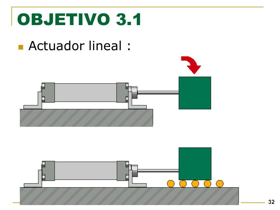32 OBJETIVO 3.1 Actuador lineal :