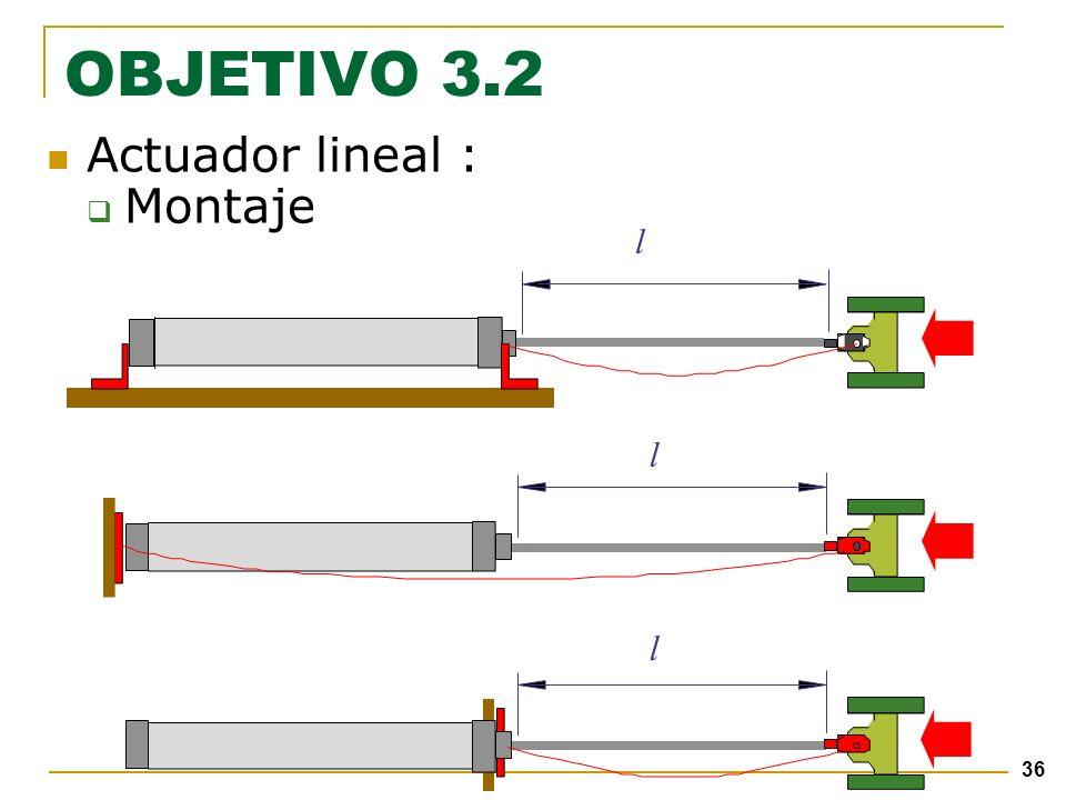 36 Actuador lineal : Montaje l l l OBJETIVO 3.2