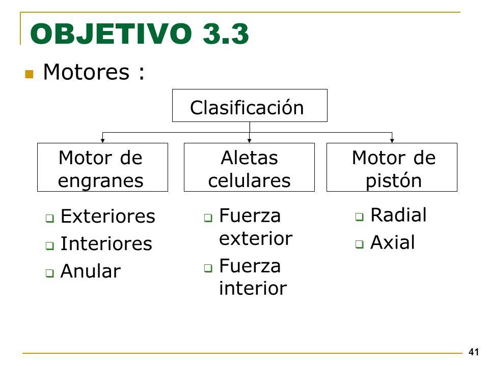 41 Clasificación Motor de engranes Aletas celulares Motor de pistón Motores : OBJETIVO 3.3 Exteriores Interiores Anular Fuerza exterior Fuerza interior Radial Axial