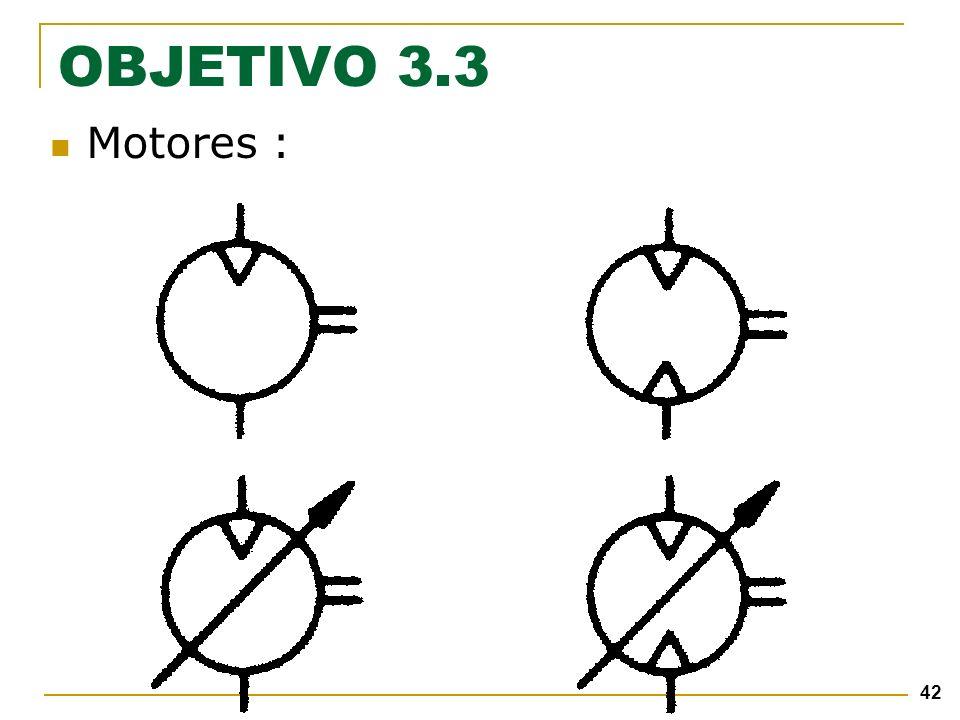 42 Motores : OBJETIVO 3.3