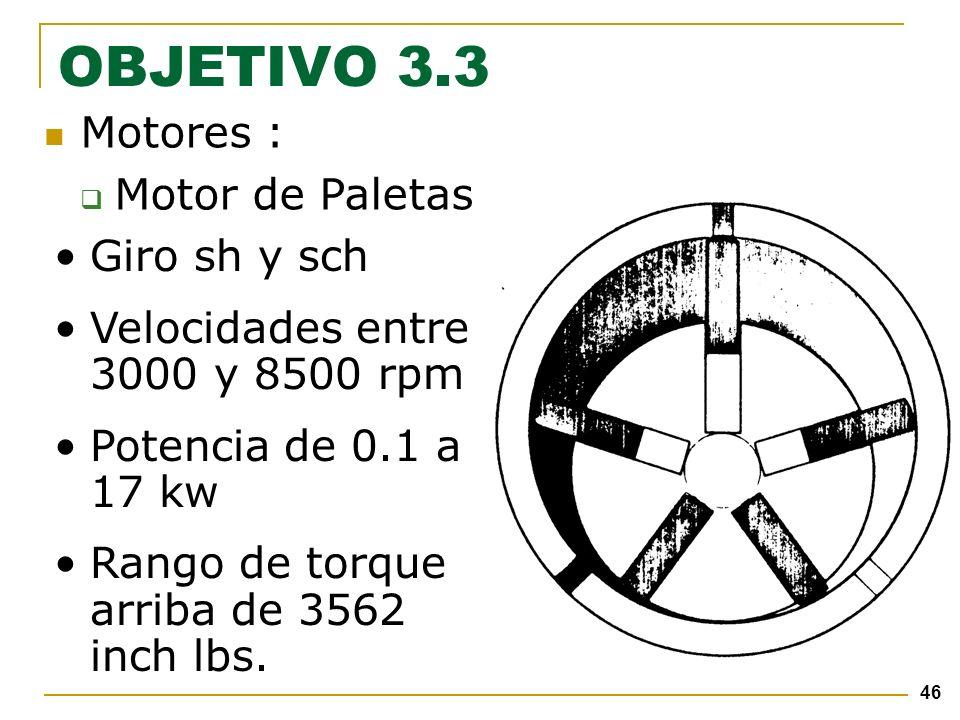 46 Motores : Motor de Paletas OBJETIVO 3.3 Giro sh y sch Velocidades entre 3000 y 8500 rpm Potencia de 0.1 a 17 kw Rango de torque arriba de 3562 inch lbs.