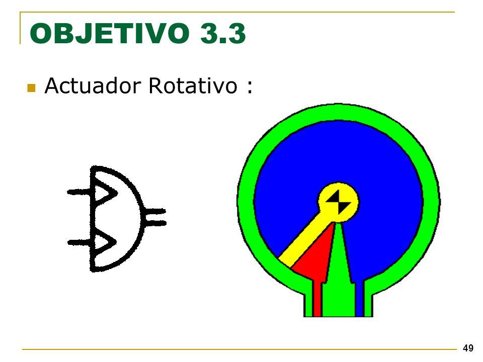 49 Actuador Rotativo : OBJETIVO 3.3