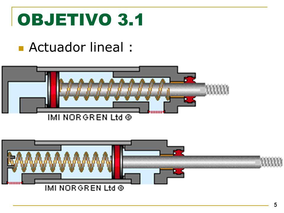 66 Válvula de Carga Coraza Bolsa Vástago Resorte Puerto Hidráulico OBJETIVO 3.4 Acumulador Hidráulico : Acumulador hidroneumático