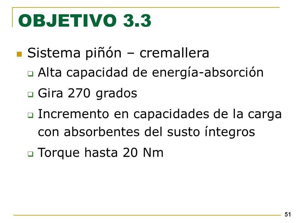 51 Sistema piñón – cremallera Alta capacidad de energía-absorción Gira 270 grados Incremento en capacidades de la carga con absorbentes del susto íntegros Torque hasta 20 Nm OBJETIVO 3.3