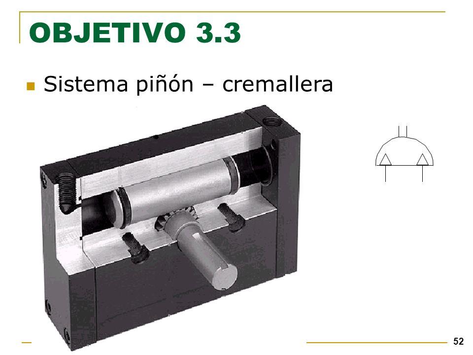 52 Sistema piñón – cremallera OBJETIVO 3.3