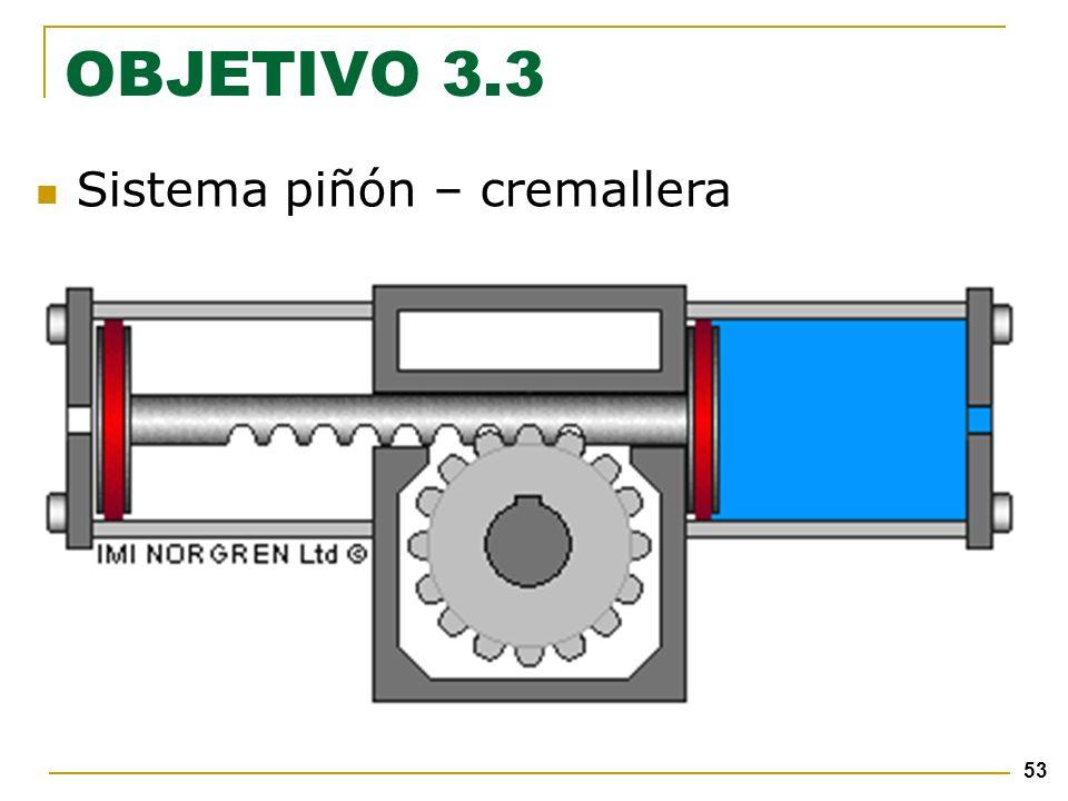 53 Sistema piñón – cremallera OBJETIVO 3.3