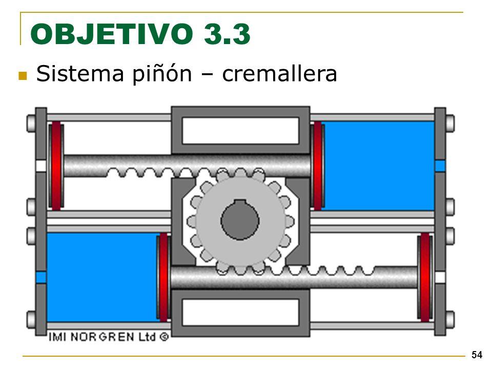 54 Sistema piñón – cremallera OBJETIVO 3.3