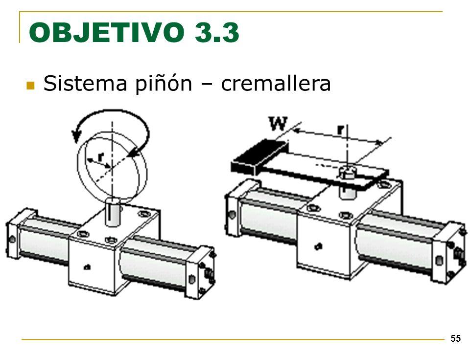 55 Sistema piñón – cremallera OBJETIVO 3.3