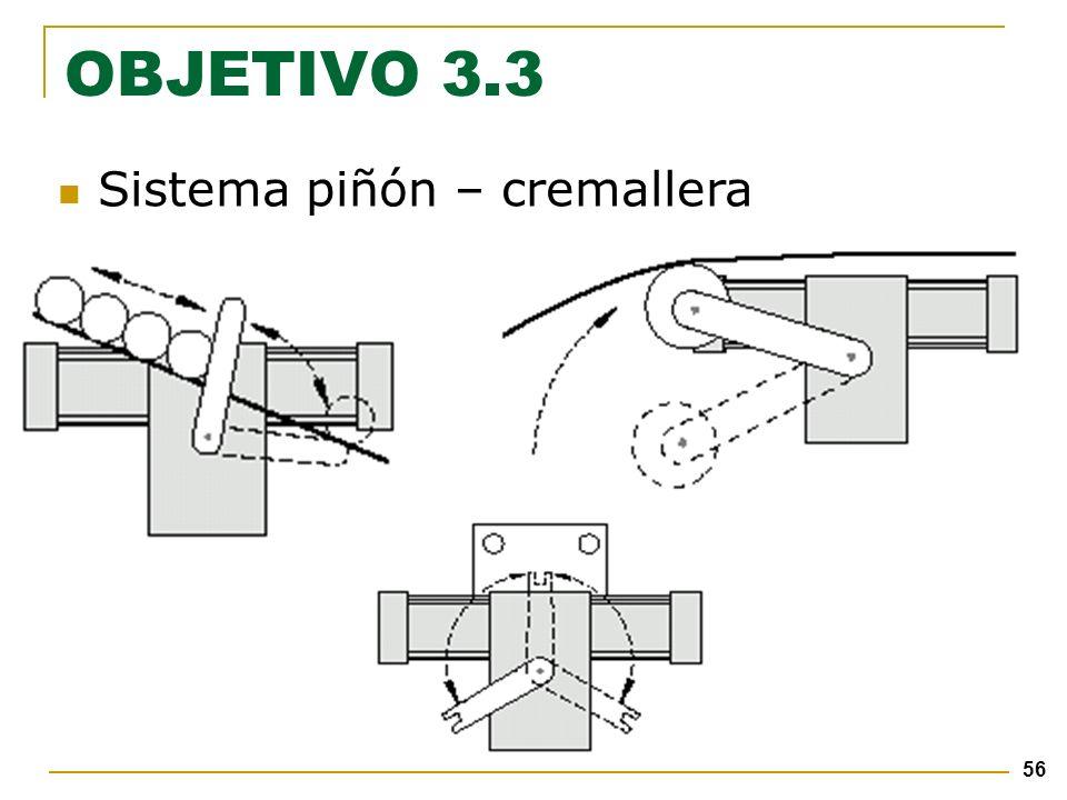 56 Sistema piñón – cremallera OBJETIVO 3.3