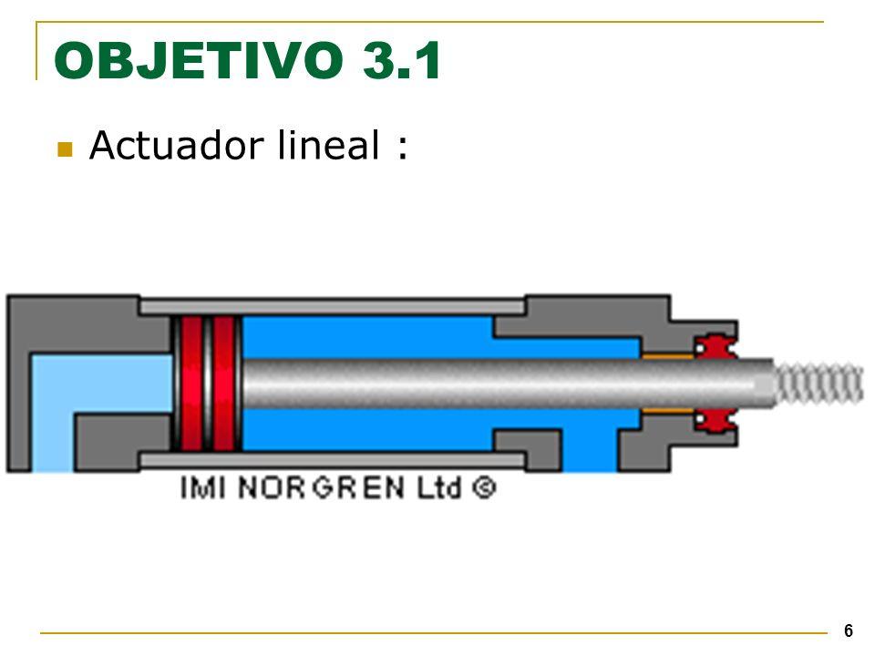 37 Actuador lineal : Ejecuciones especiales neumáticas Vástago reforzadoJuntas de embolo para Altas presiones Juntas de embolo para Altas temperaturas Camisa de latón OBJETIVO 3.2