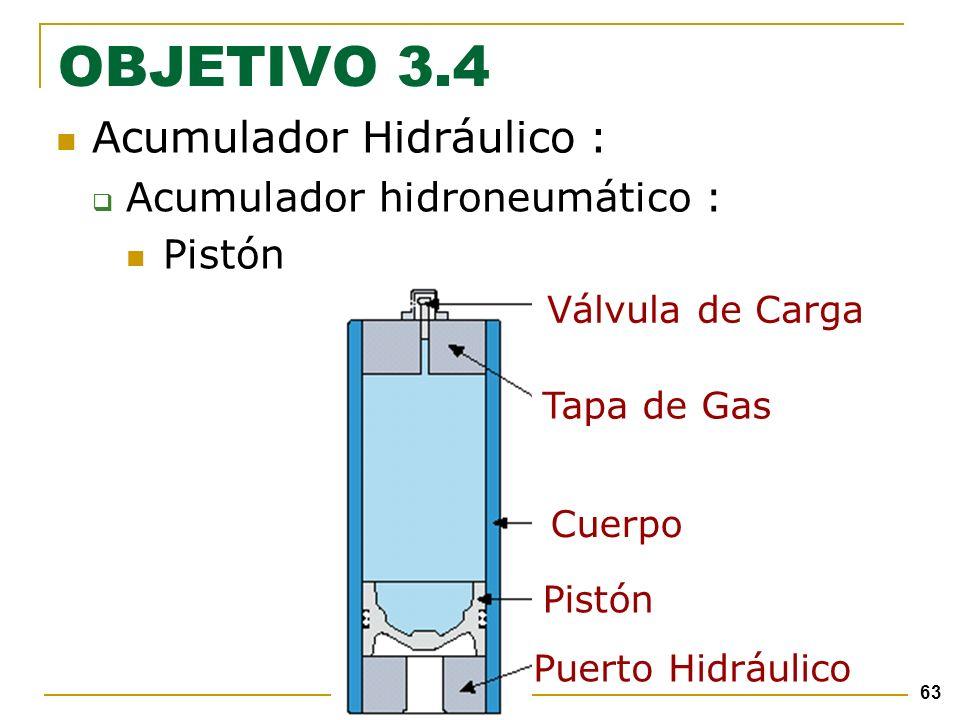 63 Acumulador Hidráulico : Acumulador hidroneumático : Pistón Válvula de Carga Tapa de Gas Cuerpo Pistón Puerto Hidráulico OBJETIVO 3.4