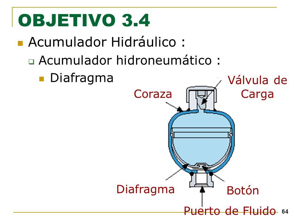 64 Válvula de Carga Botón Puerto de Fluido Diafragma Coraza Acumulador Hidráulico : Acumulador hidroneumático : Diafragma OBJETIVO 3.4