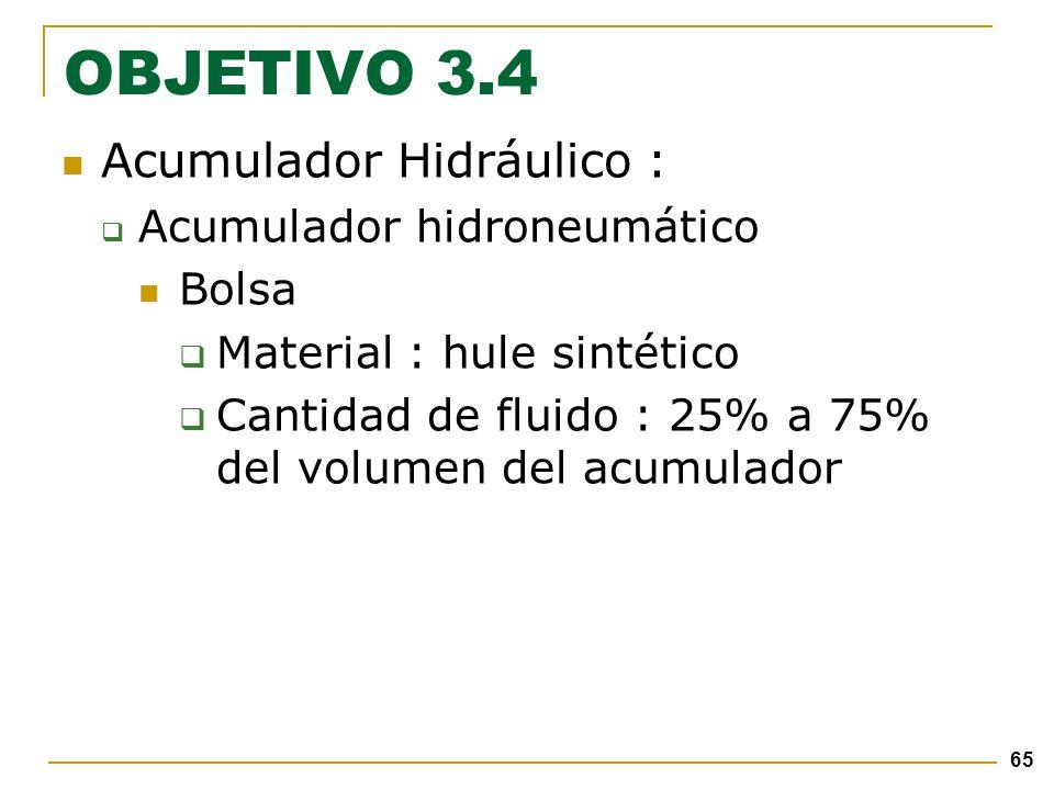 65 Acumulador Hidráulico : Acumulador hidroneumático Bolsa Material : hule sintético Cantidad de fluido : 25% a 75% del volumen del acumulador OBJETIVO 3.4